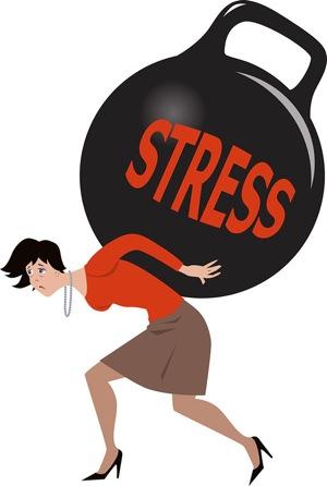 Stress mente corpo