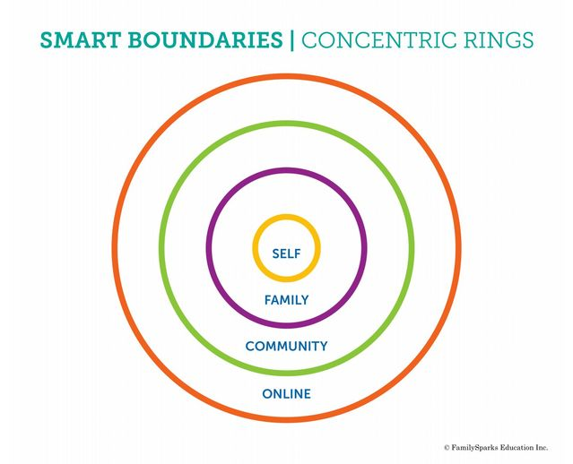 concentric_rings
